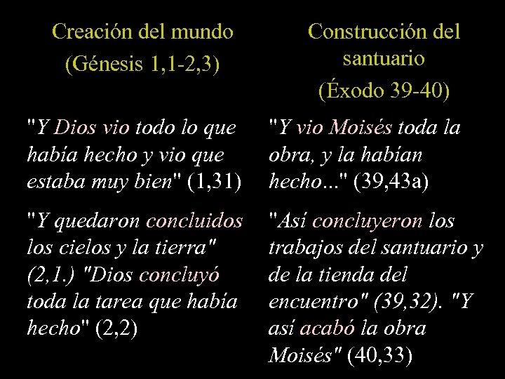 Creación del mundo (Génesis 1, 1 -2, 3) Construcción del santuario (Éxodo 39 -40)