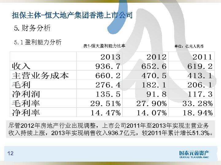 担保主体-恒大地产集团香港上市公司 5. 财务分析 5. 1 盈利能力分析 表 1 -恒大盈利能力比率 单位:亿元人民币 尽管 2012年房地产行业出现调整,上市公司 2011年至 2013年实现主营业务