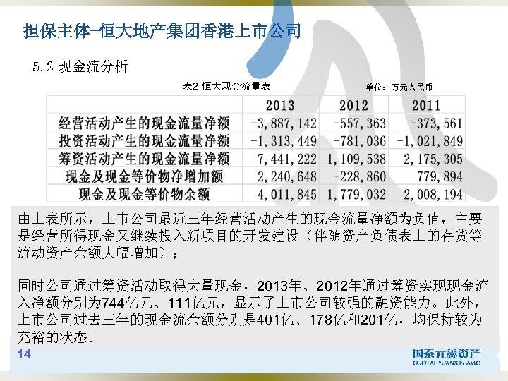 担保主体-恒大地产集团香港上市公司 5. 2 现金流分析 表 2 -恒大现金流量表 单位:万元人民币 由上表所示,上市公司最近三年经营活动产生的现金流量净额为负值,主要 是经营所得现金又继续投入新项目的开发建设(伴随资产负债表上的存货等 流动资产余额大幅增加); 同时公司通过筹资活动取得大量现金,2013年、2012年通过筹资实现现金流 入净额分别为 744亿元、111亿元,显示了上市公司较强的融资能力。此外,