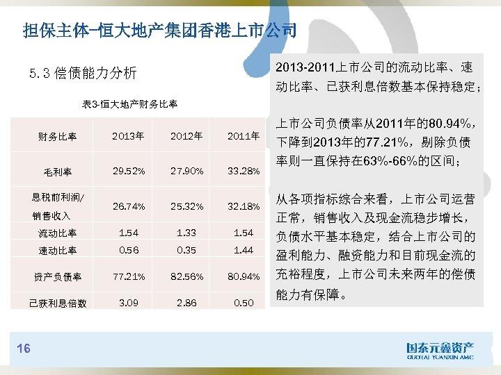 担保主体-恒大地产集团香港上市公司 2013 -2011上市公司的流动比率、速 5. 3 偿债能力分析 动比率、已获利息倍数基本保持稳定; 表 3 -恒大地产财务比率 2013年 2012年 2011年 毛利率
