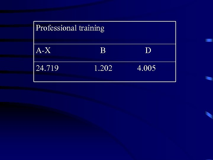 Professional training A-X 24. 719 B D 1. 202 4. 005