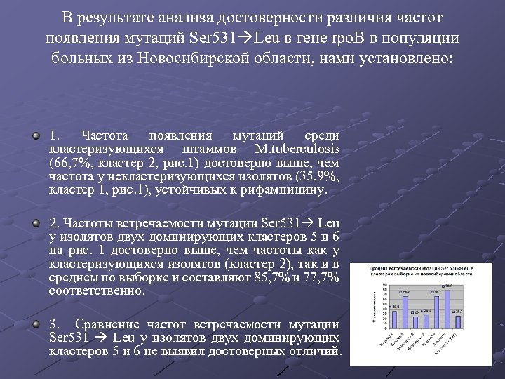 В результате анализа достоверности различия частот появления мутаций Ser 531 Leu в гене rpo.