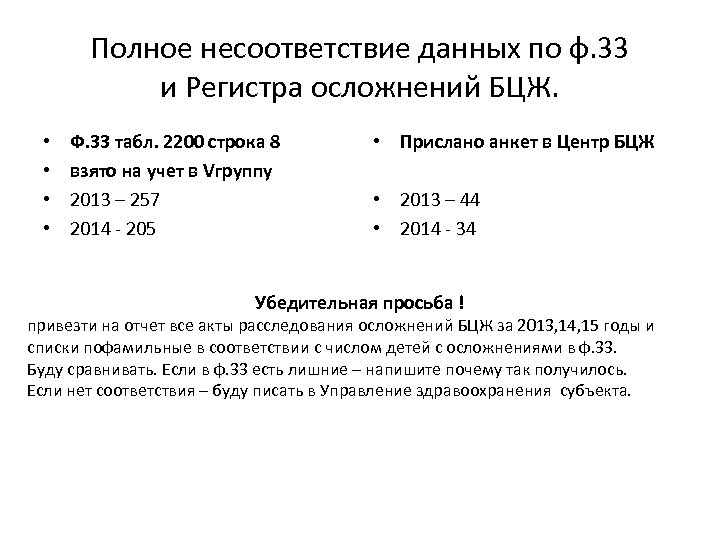 Полное несоответствие данных по ф. 33 и Регистра осложнений БЦЖ. • • Ф. 33
