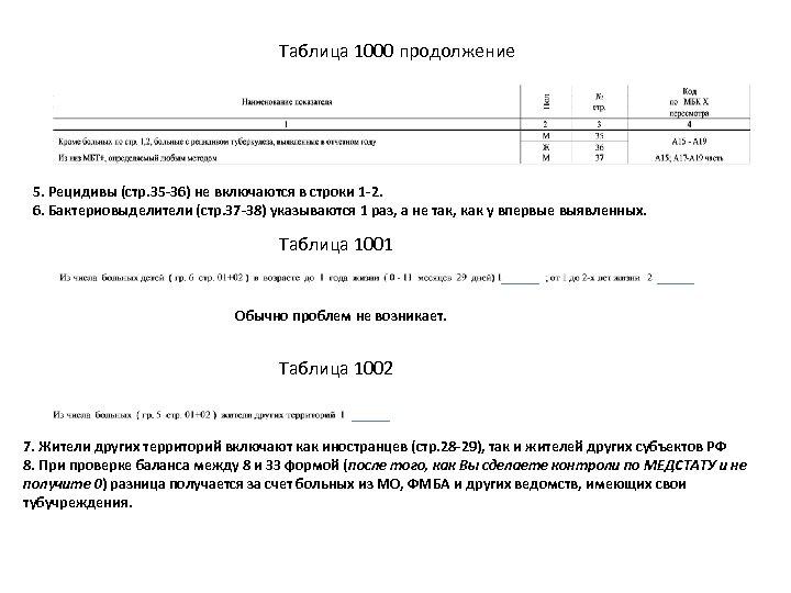 Таблица 1000 продолжение 5. Рецидивы (стр. 35 -36) не включаются в строки 1 -2.