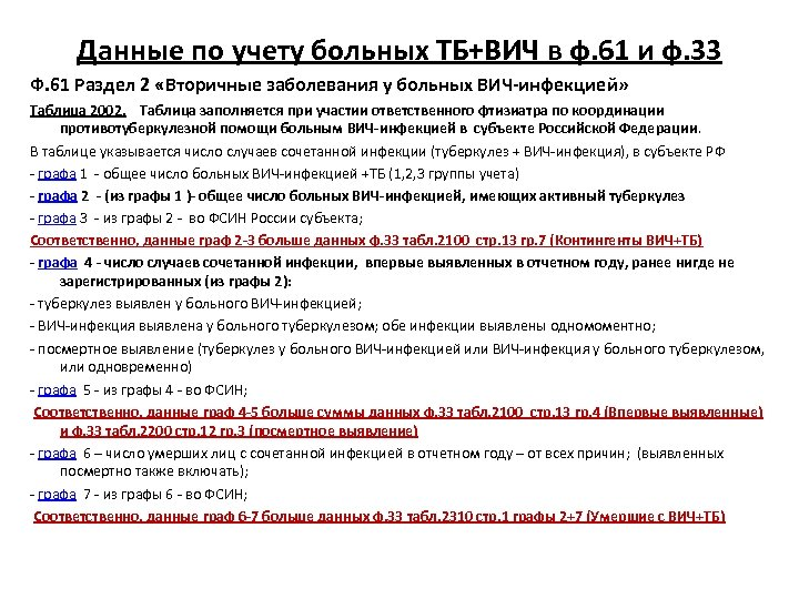 Данные по учету больных ТБ+ВИЧ в ф. 61 и ф. 33 Ф. 61 Раздел