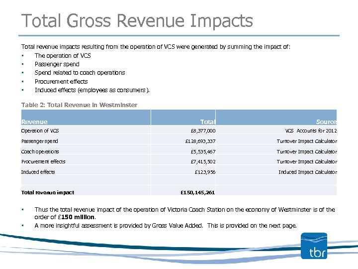 Total Gross Revenue Impacts Total revenue impacts resulting from the operation of VCS were