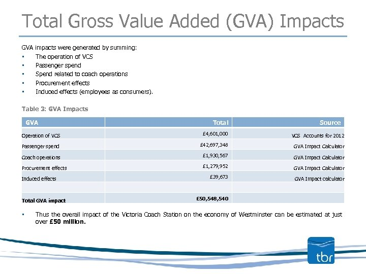 Total Gross Value Added (GVA) Impacts GVA impacts were generated by summing: • The