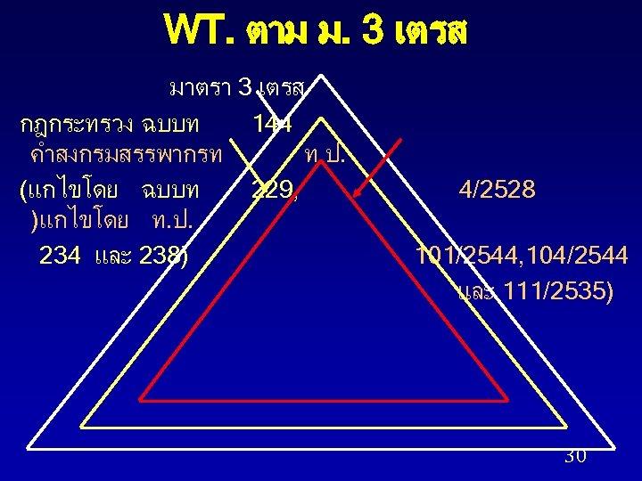 WT. ตาม ม. 3 เตรส มาตรา 3 เตรส กฎกระทรวง ฉบบท 144 คำสงกรมสรรพากรท ท. ป.
