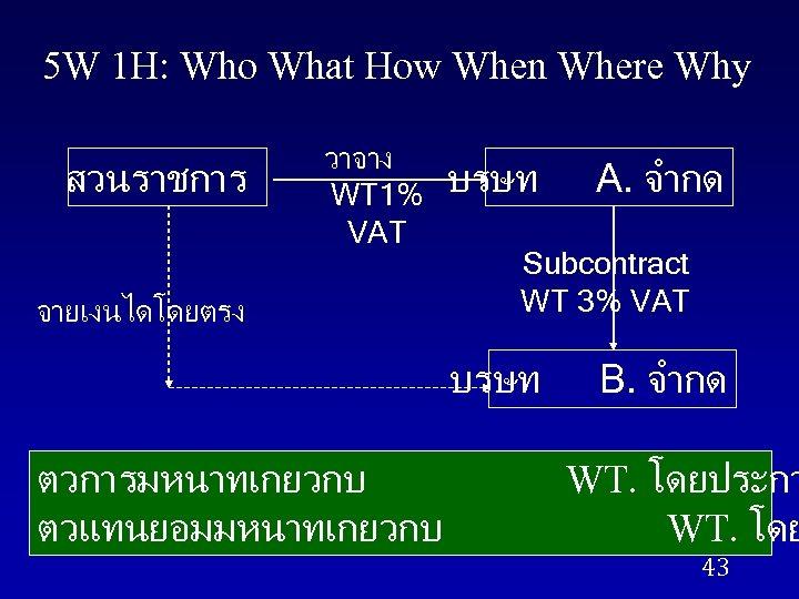 5 W 1 H: Who What How When Where Why สวนราชการ วาจาง WT 1%