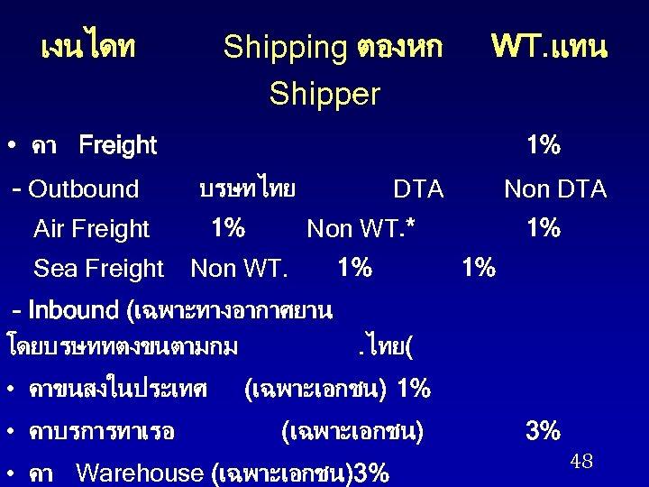 เงนไดท Shipping ตองหก Shipper WT. แทน • คา Freight - Outbound 1% บรษทไทย Air