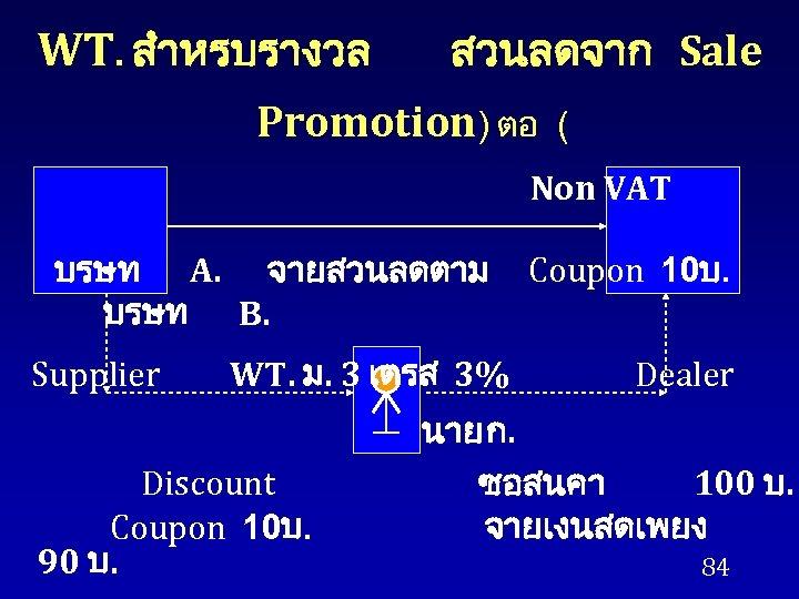 WT. สำหรบรางวล สวนลดจาก Sale Promotion) ตอ ( Non VAT บรษท A. จายสวนลดตาม บรษท B.