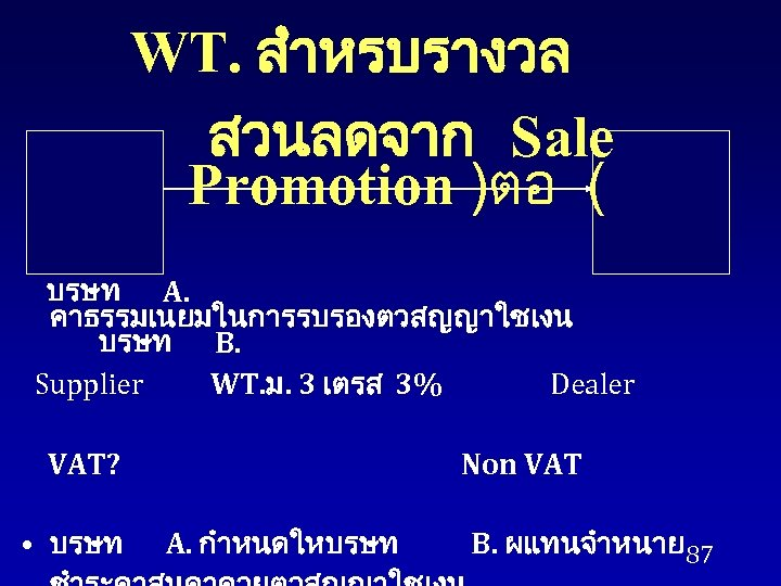 WT. สำหรบรางวล สวนลดจาก Sale Promotion )ตอ ( บรษท A. คาธรรมเนยมในการรบรองตวสญญาใชเงน บรษท B. Supplier WT.