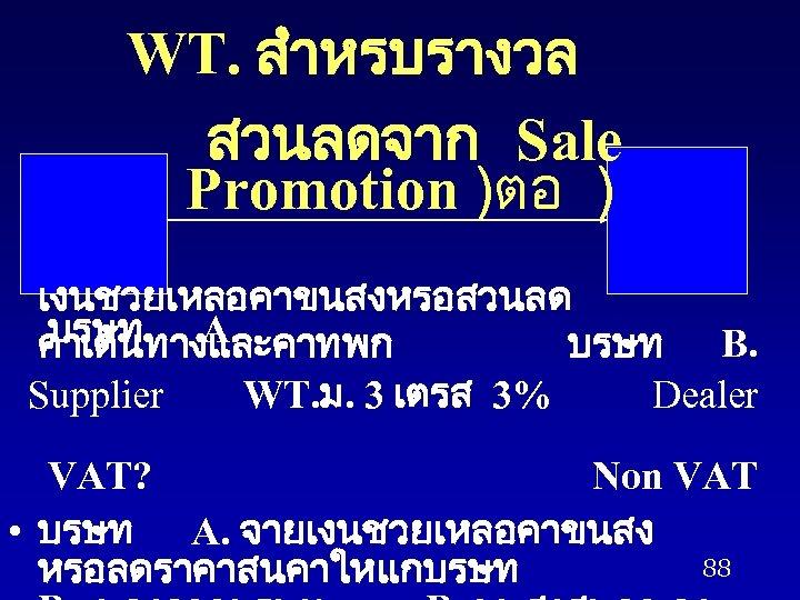 WT. สำหรบรางวล สวนลดจาก Sale Promotion )ตอ ) เงนชวยเหลอคาขนสงหรอสวนลด บรษท A. คาเดนทางและคาทพก บรษท B. Supplier