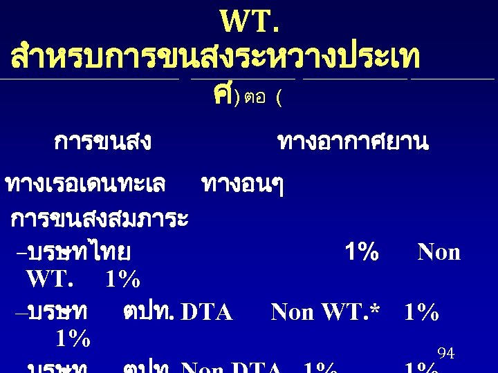 WT. สำหรบการขนสงระหวางประเท ศ) ตอ ( การขนสง ทางอากาศยาน ทางเรอเดนทะเล ทางอนๆ การขนสงสมภาระ –บรษทไทย 1% Non WT.
