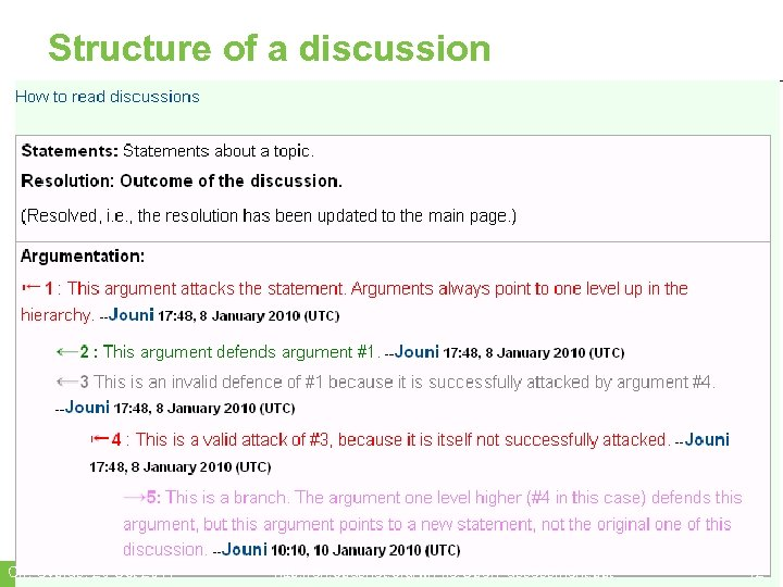 Structure of a discussion CII, Cyprus, 26 Oct 2011 http: //en. opasnet. org/w/File: Open_assessment.