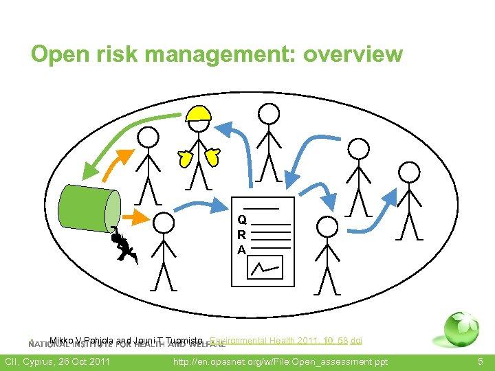 Open risk management: overview Q R A • Mikko V Pohjola and Jouni T