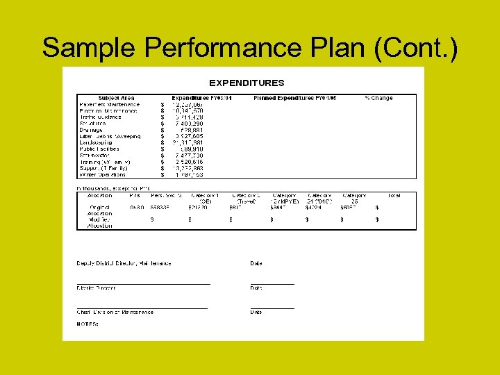 Sample Performance Plan (Cont. )