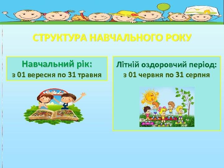 СТРУКТУРА НАВЧАЛЬНОГО РОКУ Навчальний рік: з 01 вересня по 31 травня Літній оздоровчий період: