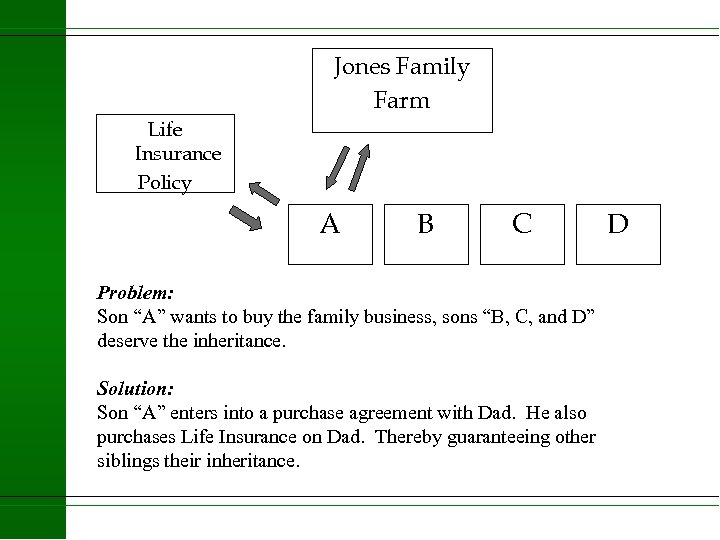 """Jones Family Farm Life Insurance Policy A B C Problem: Son """"A"""" wants to"""
