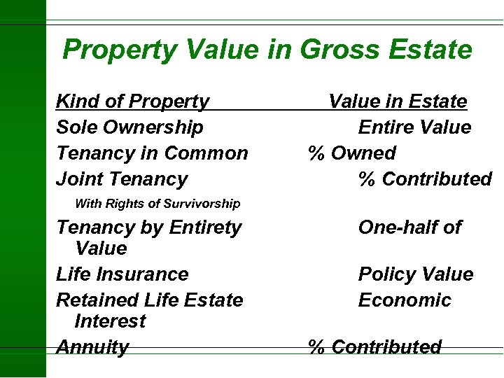 Property Value in Gross Estate Kind of Property Sole Ownership Tenancy in Common Joint