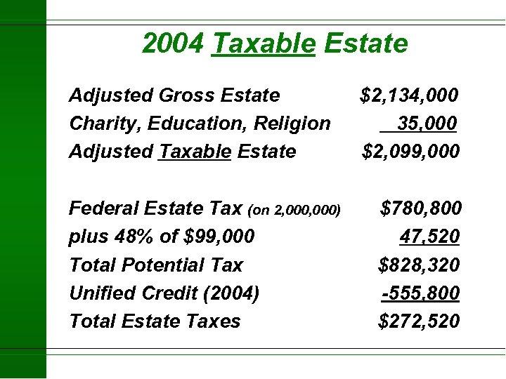 2004 Taxable Estate Adjusted Gross Estate Charity, Education, Religion Adjusted Taxable Estate Federal Estate