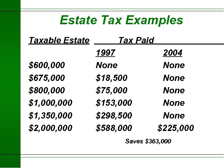 Estate Tax Examples Taxable Estate $600, 000 $675, 000 $800, 000 $1, 350, 000