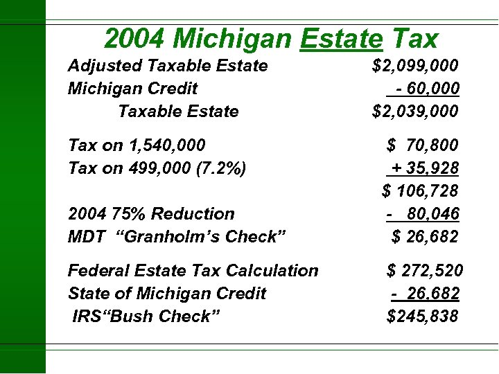 2004 Michigan Estate Tax Adjusted Taxable Estate Michigan Credit Taxable Estate Tax on 1,