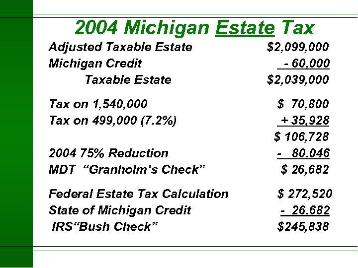2004 Michigan Estate Tax Adjusted Taxable Estate Michigan Credit Taxable Estate Tax on 1,
