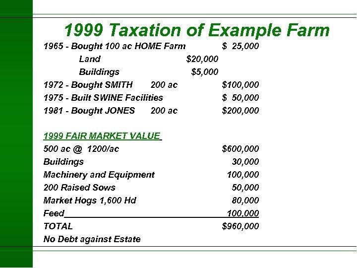 1999 Taxation of Example Farm 1965 - Bought 100 ac HOME Farm Land $20,