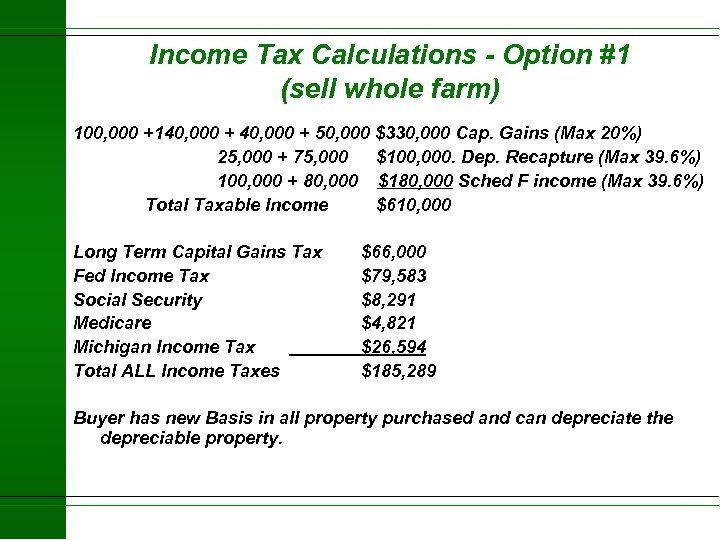 Income Tax Calculations - Option #1 (sell whole farm) 100, 000 +140, 000 +