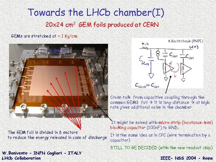 Towards the LHCb chamber(I) 20 x 24 cm 2 GEM foils produced at CERN
