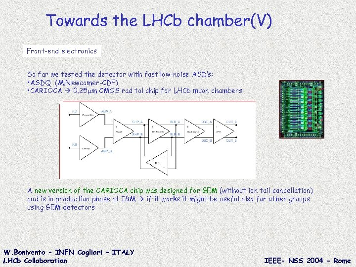 Towards the LHCb chamber(V) Front-end electronics So far we tested the detector with fast