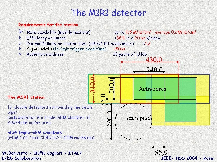 The M 1 R 1 detector Requirements for the station 430, 0 240, 0