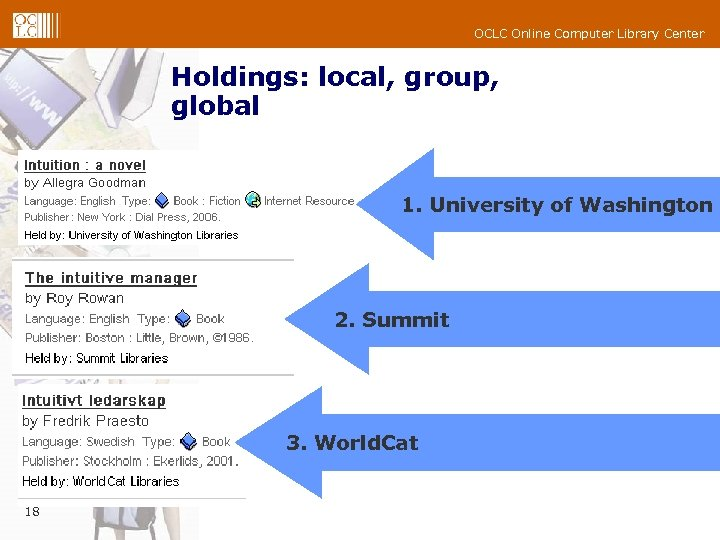 OCLC Online Computer Library Center Holdings: local, group, global 1. University of Washington 2.