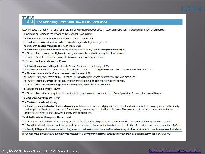 LO 2. 4 Copyright © 2011 Pearson Education, Inc. Publishing as Longman Back to