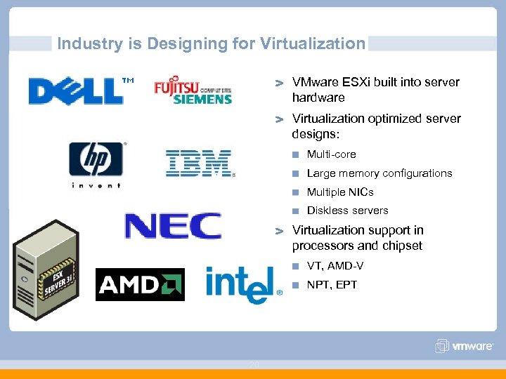 Industry is Designing for Virtualization VMware ESXi built into server hardware Virtualization optimized server