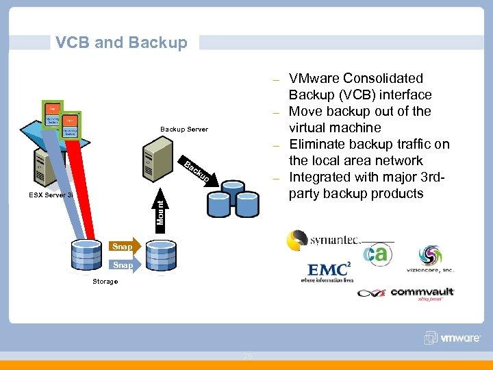 VCB and Backup – – Backup Server – Ba ck up – Mount ESX