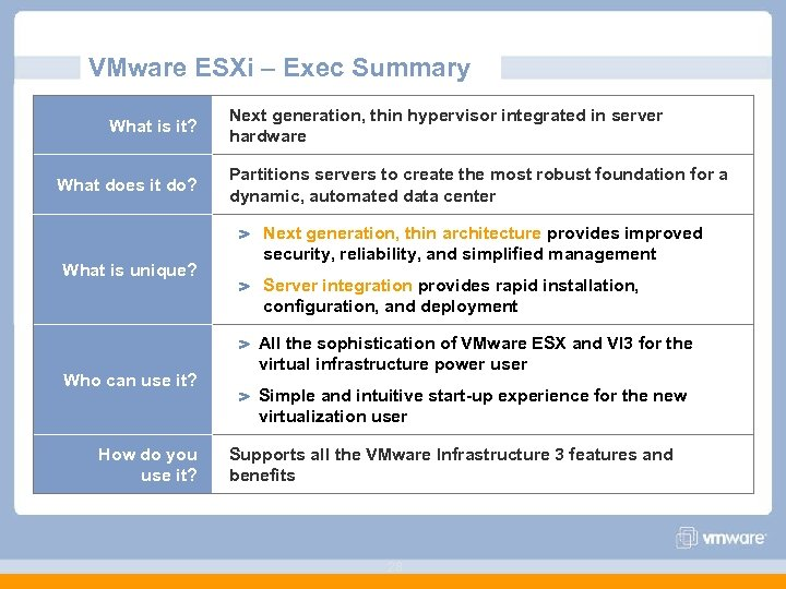 VMware ESXi – Exec Summary What is it? What does it do? What is