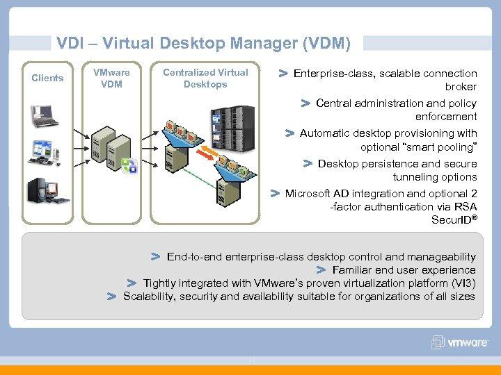 VDI – Virtual Desktop Manager (VDM) Clients VMware VDM Centralized Virtual Desktops Enterprise-class, scalable