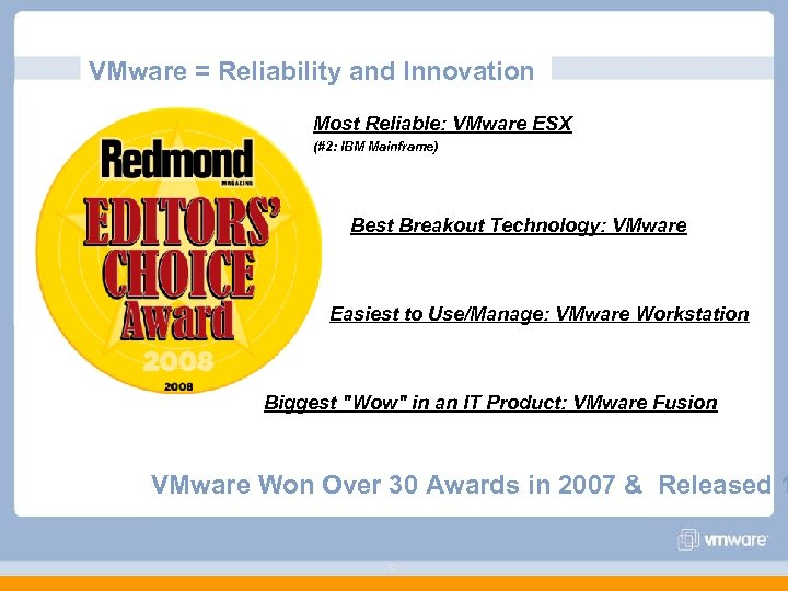 VMware = Reliability and Innovation Most Reliable: VMware ESX (#2: IBM Mainframe) Best Breakout