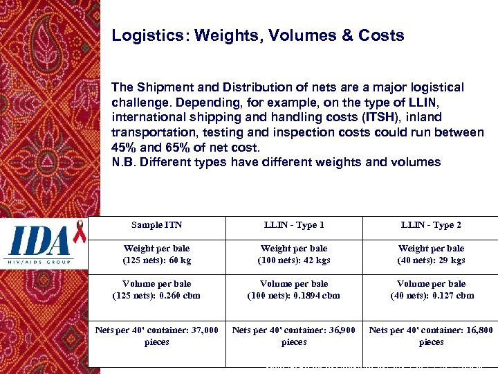 Logistics: Weights, Volumes & Costs The Shipment and Distribution of nets are a major
