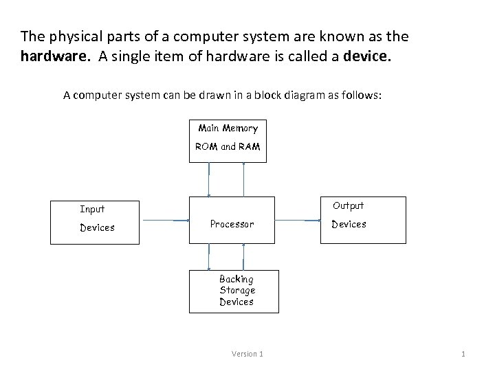 The physical parts of a computer system are known as the hardware. A single