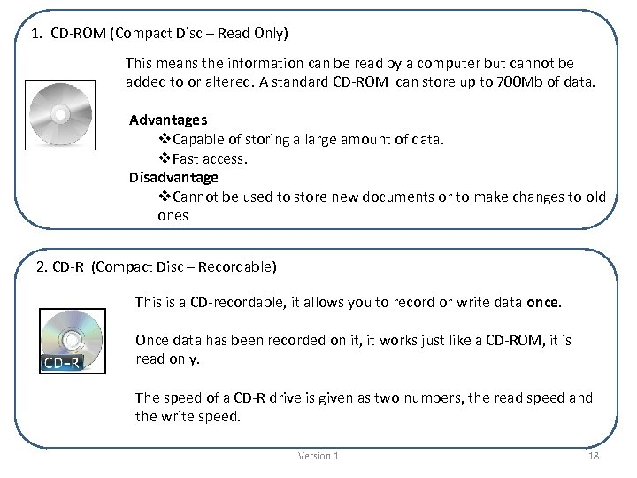1. CD-ROM (Compact Disc – Read Only) This means the information can be read