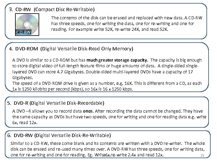 3. CD-RW (Compact Disc Re-Writable) The contents of the disk can be erased and