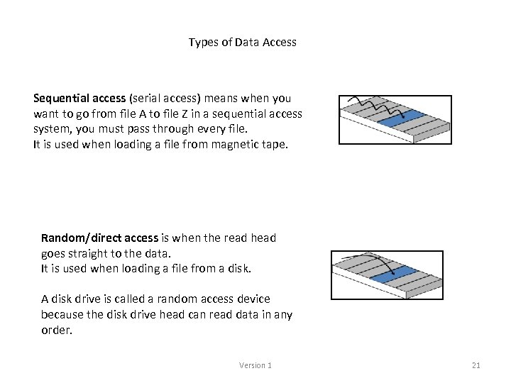 Types of Data Access Sequential access (serial access) means when you want to go