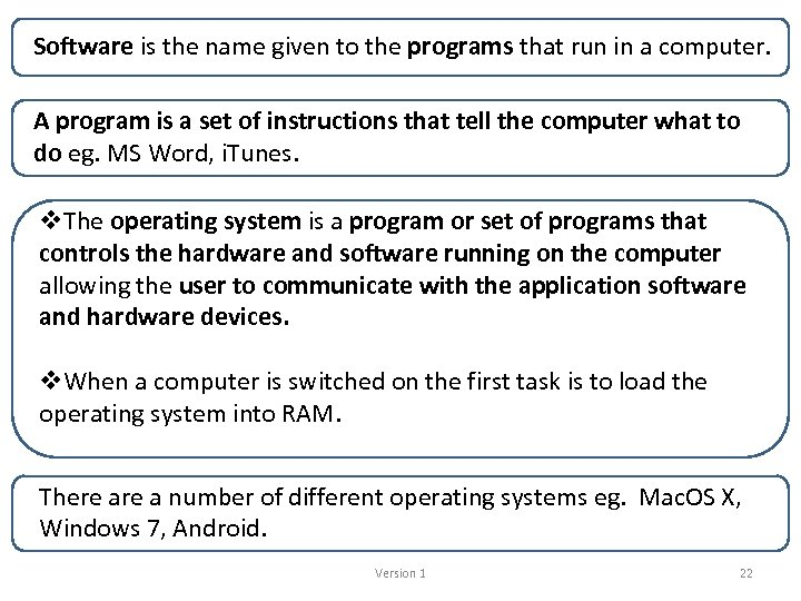 Software is the name given to the programs that run in a computer. A