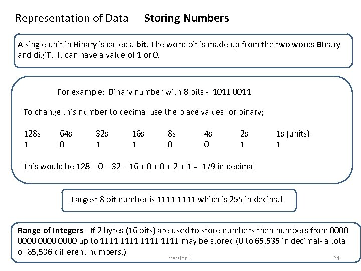 Representation of Data Storing Numbers A single unit in Binary is called a bit.