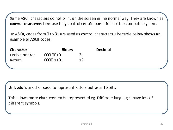 Some ASCII characters do not print on the screen in the normal way. They