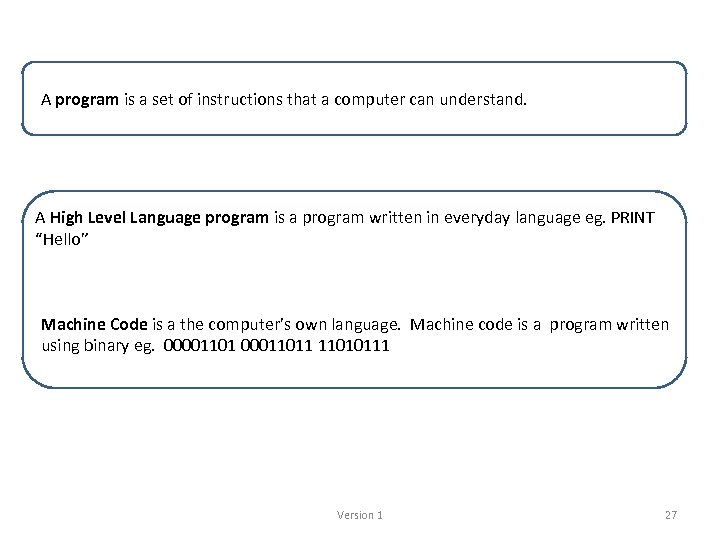 A program is a set of instructions that a computer can understand. A High