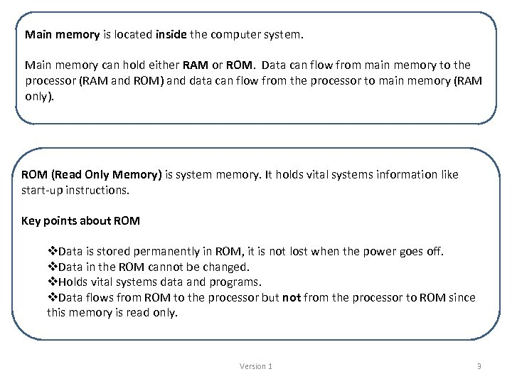 Main memory is located inside the computer system. Main memory can hold either RAM